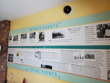 Interpretive Panels - low res not readable